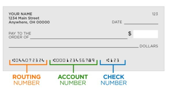 Check number vs routing number