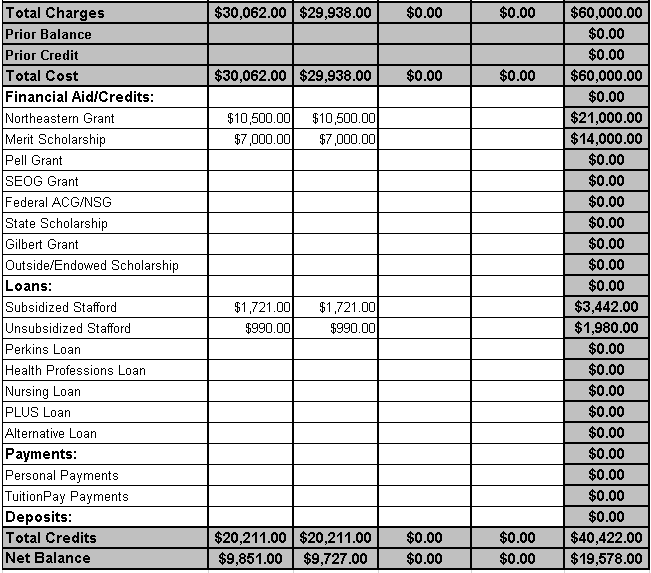 Financial Planning Worksheet – Planning Ahead - Student Financial ...