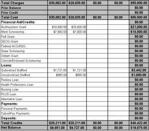 financial planning worksheet planning ahead student financial